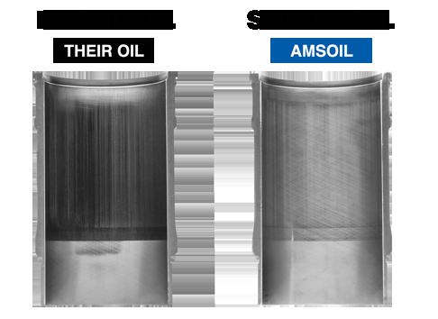 Diesel Proof
